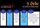 5 ปัจจัย ในการพัฒนาเว็บให้น่าสนใจ